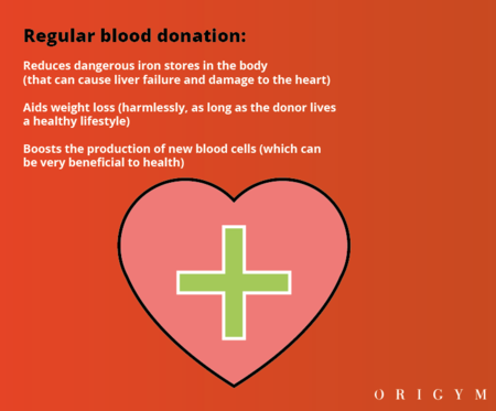 exercise after giving blood: regular blood donation benefits