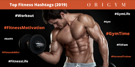 Top Fitness Hashtags Banner