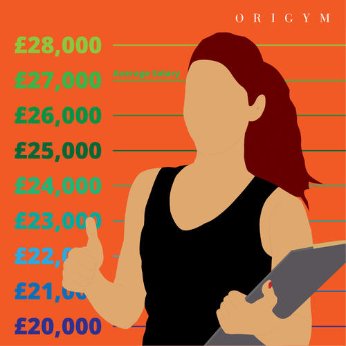Highest paying fitness jobs: salary