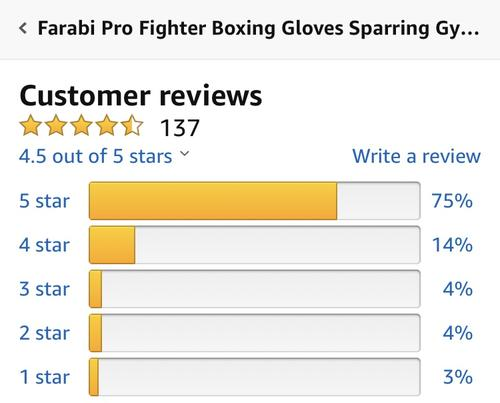 best boxing gloves: farabi sports review