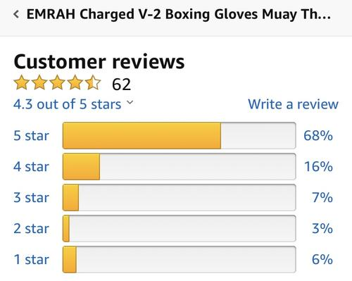 best boxing gloves: emrah review
