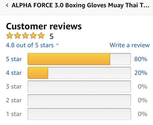 best boxing gloves: alpha force review