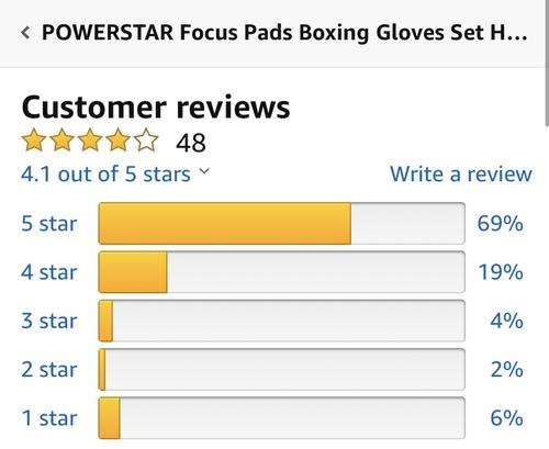 best boxing gloves: max strength review