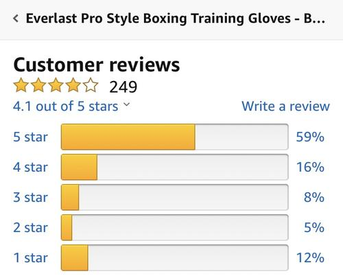 best boxing gloves: everlast review gloves