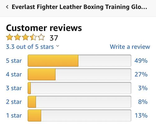 best boxing gloves: everlast gloves review
