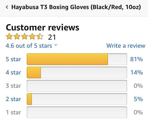 best boxing gloves: hayabusa review