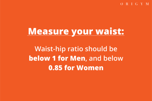 types of body fat: measure waist for body fat percentage