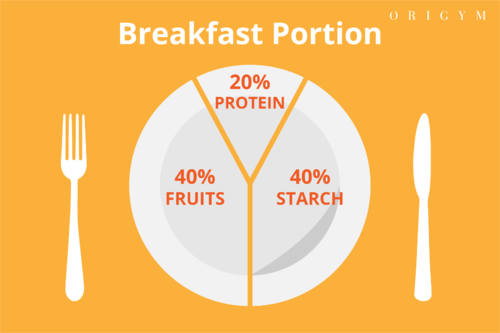 breakfast portion for cycling nutrition plan
