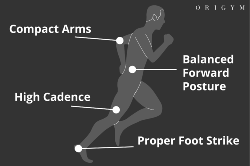 downhill running form graphic